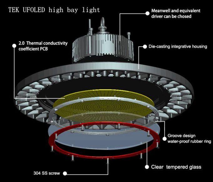 Tek Lighting Technology Co Ltd Why do used UFO LED high bay